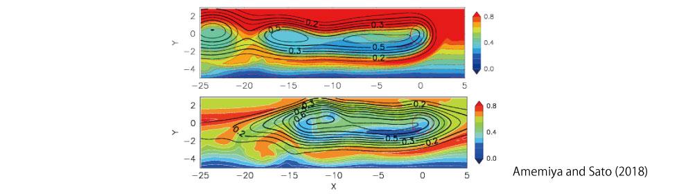 物理学専攻 - 専攻の魅力を語る - 理学部ニュース -  …